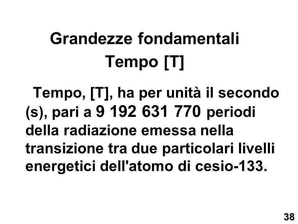 Grandezze fondamentali Tempo [T]